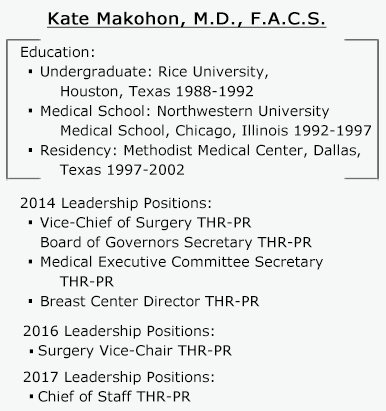 Kate Makohin, M.D., F.A.C.S. Education: Undergraduate: Rice University, Houston, Texas 1988-1992. Medical School: Northwestern University Medical School, Chicago, Illinois 1992-1997. Residency: Methodist Medical Center, Dallas, Texas 1997-2002. 2014 Leadership Positions: Vice-Chief of Surgery THR-PR. Board of Governors Secretary THR-PR. Breast Center Director THR-PR